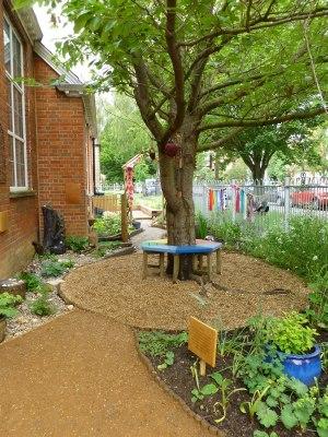 Carswell Sensory Garden