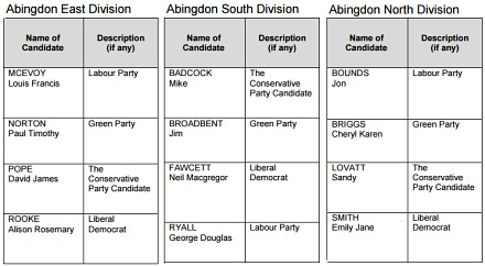 County Council elections are on Thursday May 4th